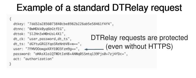 DTRelay Code Request